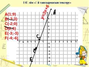 І бөлім «Үй тапсырмасын тексеру» y=3x+6 A(1;9) В(-3;3) С(-2;0) D(2;6) E(-3;-