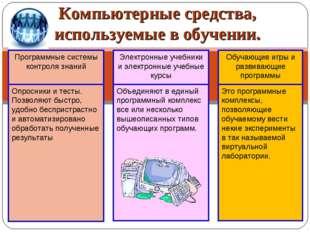 Компьютерные средства, используемые в обучении. Программные системы контроля