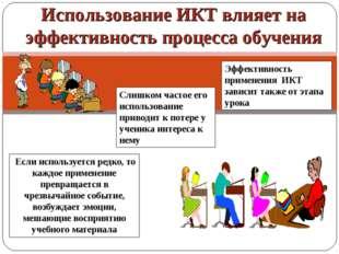Использование ИКТ влияет на эффективность процесса обучения Если используется