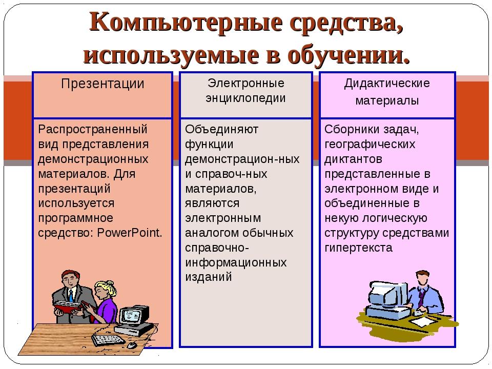 Компьютерные средства, используемые в обучении. Презентации Распространенный...