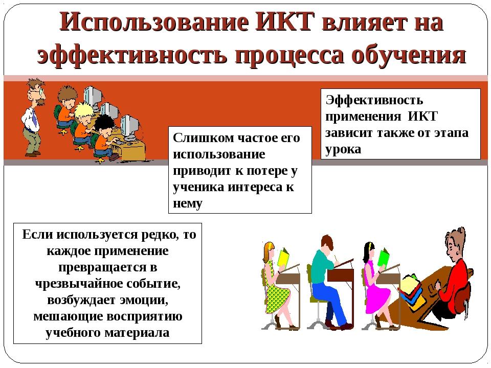 Использование ИКТ влияет на эффективность процесса обучения Если используется...