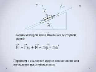 Fт mg F ТР N α а Х Y Запишем второй закон Ньютона в векторной форме: Fт + Fтр