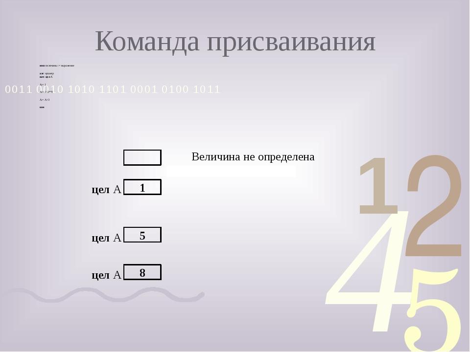 Команда присваивания имя величины := выражение алг пример нач цел А А:= 1 А:=...