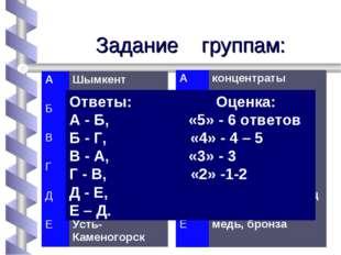 Задание группам: Ответы: Оценка: А - Б, «5» - 6 ответов Б - Г, «4» - 4 – 5 В