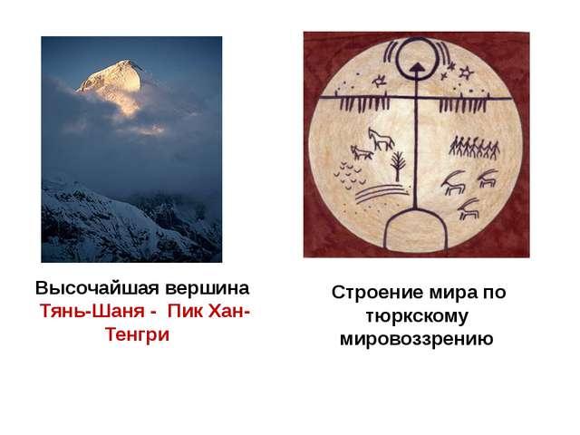 Высочайшая вершина Тянь-Шаня - Пик Хан-Тенгри Строение мира по тюркскому миро...