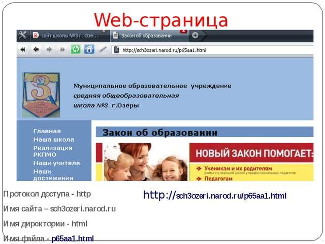 Web-страница Протокол доступа - http Имя сайта – sch3ozeri.narod.ru Имя дире...