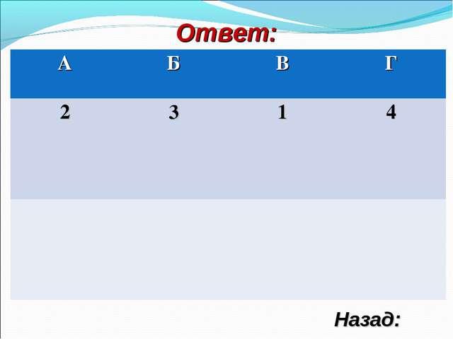 Ответ: Назад: АБВГ 2314