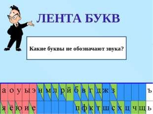 Чем звук отличается от буквы? Как отличить гласный звук от согласного? Назов