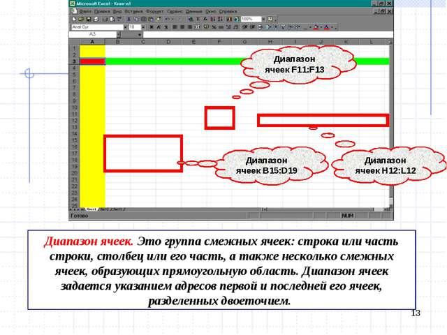 * Диапазон ячеек F11:F13 Диапазон ячеек. Это группа смежных ячеек: строка или...