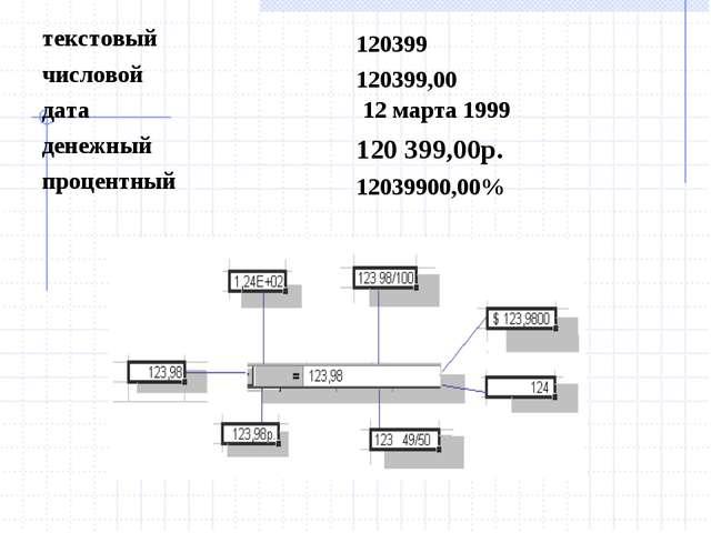 текстовый120399 числовой120399,00 дата12 марта 1999 денежный120 399,00р....
