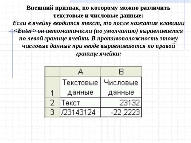 Внешний признак, по которому можно различить текстовые и числовые данные: Есл...