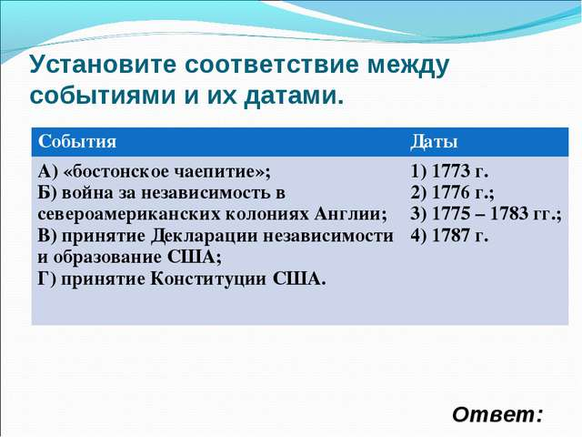 Установите соответствие между событиями и их датами. Ответ: СобытияДаты А) «...