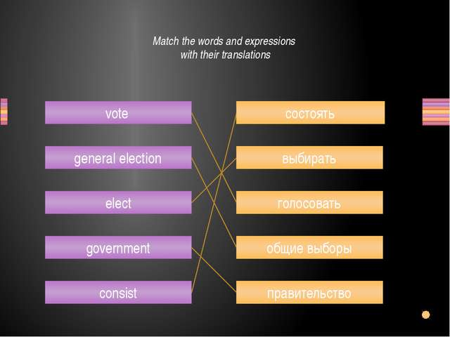Match the words and expressions with their translations vote general election...