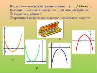 На рисунках изображён график функции , Назовите значения переменной х , при к