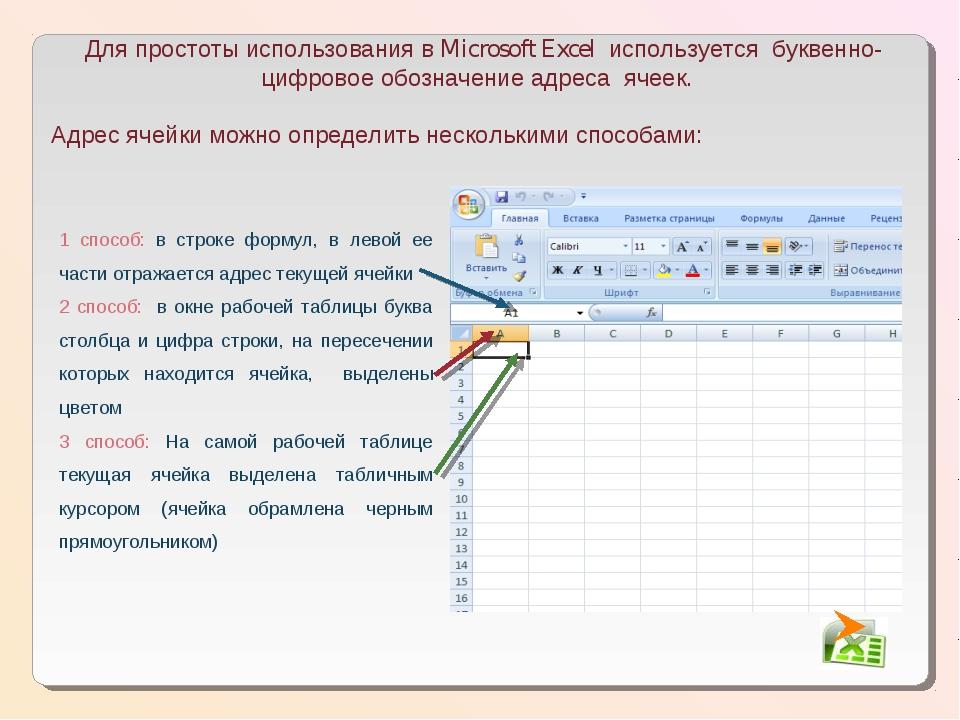 Для простоты использования в Microsoft Excel используется буквенно-цифровое о...