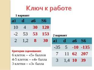 Критерии оценивания: 6 клеток – «5» баллов 4-5 клеток – «4» балла 3 клетки –