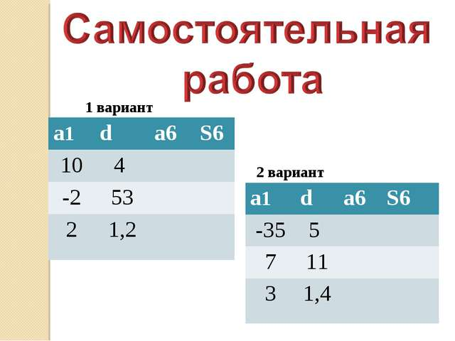 1 вариант 2 вариант а1da6S6 104  -253 21,2 а1da6S6 -355  7...