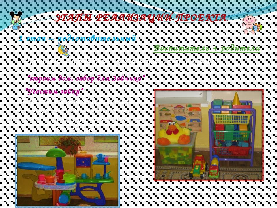 ЭТАПЫ РЕАЛИЗАЦИИ ПРОЕКТА: 1 этап – подготовительный Воспитатель + родители Ор...