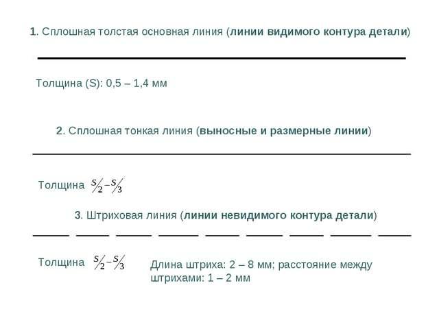 1. Сплошная толстая основная линия (линии видимого контура детали) Толщина (S...