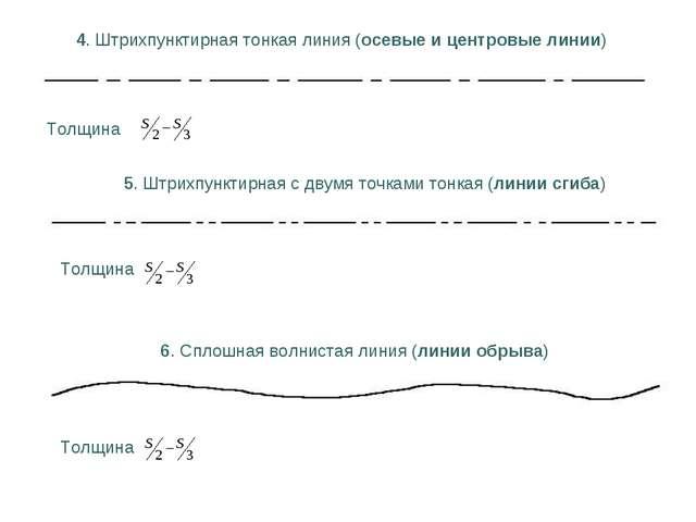 4. Штрихпунктирная тонкая линия (осевые и центровые линии) 5. Штрихпунктирная...
