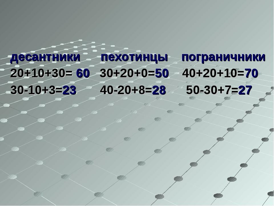 десантники пехотинцы пограничники 20+10+30= 60 30+20+0=50 40+20+10=70 30-10+3...