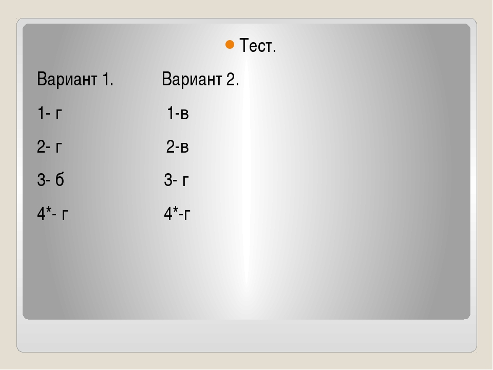 Тест. Вариант 1. Вариант 2. 1- г 1-в 2- г 2-в 3- б 3- г 4*- г 4*-г