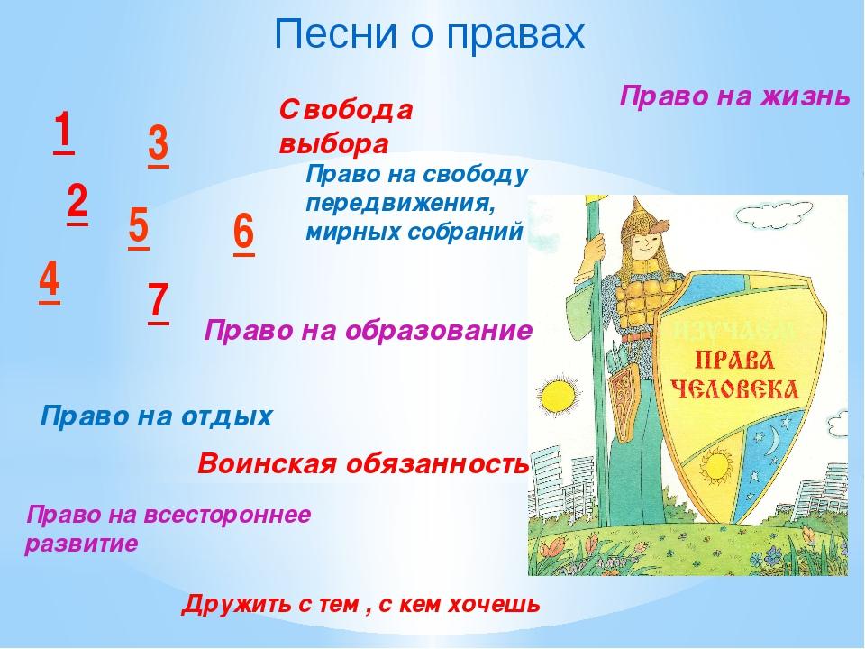 Песни о правах 3 Право на всестороннее развитие 1 2 Свобода выбора Право на с...