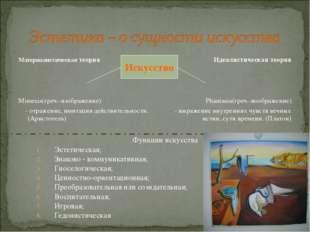 Материалистическая теория Mimesis(греч.-изображение) - отражение, имитация де