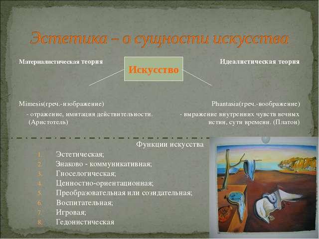 Материалистическая теория Mimesis(греч.-изображение) - отражение, имитация де...