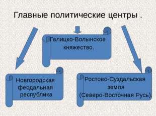 Главные политические центры . Новгородская феодальная республика Ростово-Сузд