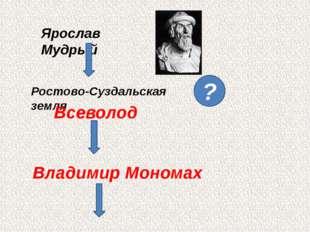 Ярослав Мудрый Ростово-Суздальская земля ? Всеволод Владимир Мономах