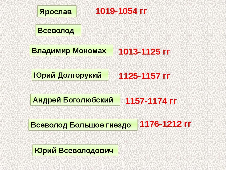 Ярослав Всеволод Андрей Боголюбский Юрий Долгорукий Владимир Мономах Всеволод...