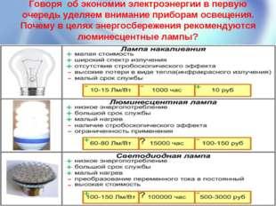 Говоря об экономии электроэнергии в первую очередь уделяем внимание приборам