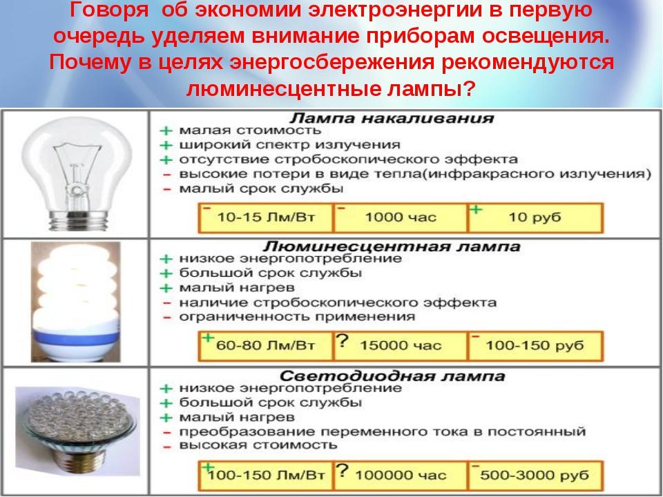 Говоря об экономии электроэнергии в первую очередь уделяем внимание приборам...