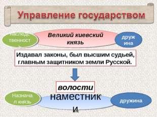 Великий киевский князь Издавал законы, был высшим судьей, главным защитником