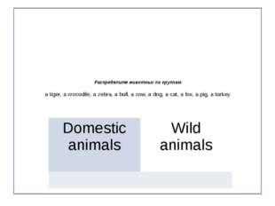 Распределите животных по группам: a tiger, a crocodile, a zebra, a bull, a c