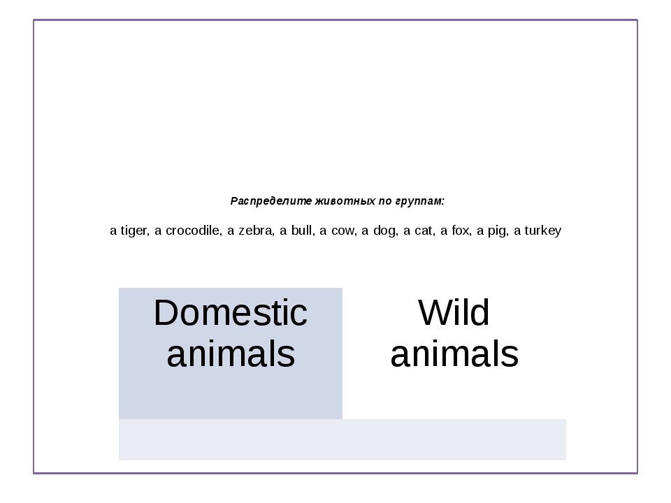 Распределите животных по группам: a tiger, a crocodile, a zebra, a bull, a c...