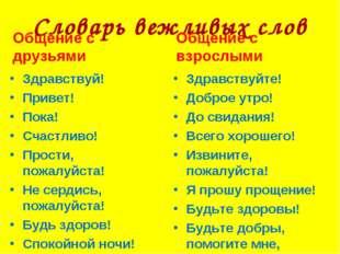 Словарь вежливых слов Общение с друзьями Здравствуй! Привет! Пока! Счастливо!