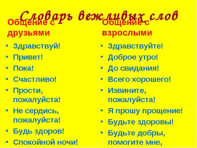 Словарь вежливых слов Общение с друзьями Здравствуй! Привет! Пока! Счастливо!...