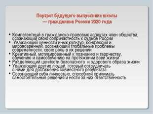 Портрет будущего выпускника школы — гражданина России 2020 года Компетентный