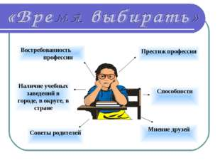 Способности Наличие учебных заведений в городе, в округе, в стране Советы род
