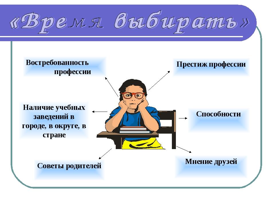 Способности Наличие учебных заведений в городе, в округе, в стране Советы род...