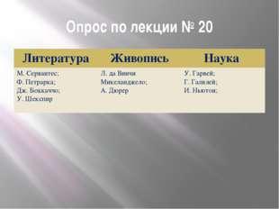 Опрос по лекции № 20 Литература Живопись Наука М. Сервантес; Ф. Петрарка; Дж.