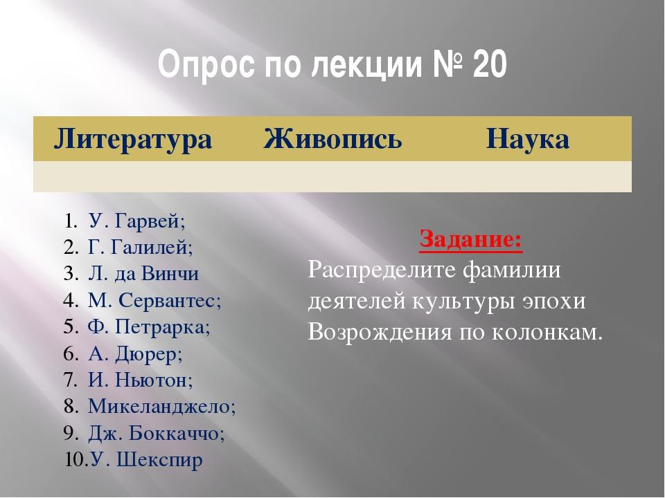 Опрос по лекции № 20 У. Гарвей; Г. Галилей; Л. да Винчи М. Сервантес; Ф. Петр...