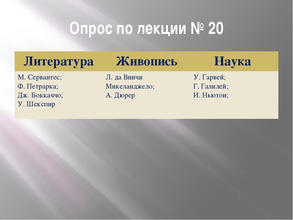Опрос по лекции № 20 Литература Живопись Наука М. Сервантес; Ф. Петрарка; Дж....