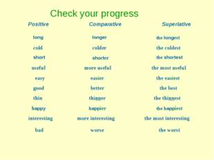 Check your progress Positive Comparative Superlative long longer the longest
