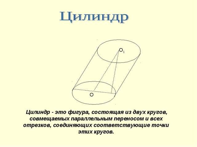 О1 О Цилиндр - это фигура, состоящая из двух кругов, совмещаемых параллельным...
