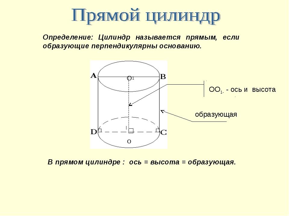 Определение: Цилиндр называется прямым, если образующие перпендикулярны основ...
