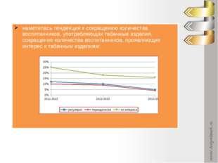 наметилась тенденция к сокращению количества воспитанников, употребляющих таб