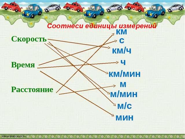 Соотнеси единицы измерений Скорость Время Расстояние км ч мин м км/ч с км/мин...